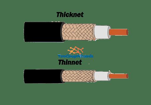 thicknet