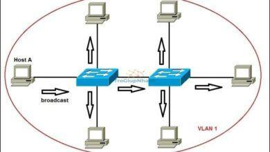 Photo of VLAN là gì ? Khái niệm về VLAN